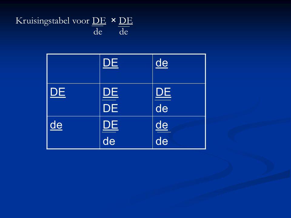 Kruisingstabel voor DE × DE de DEde DE de DE de