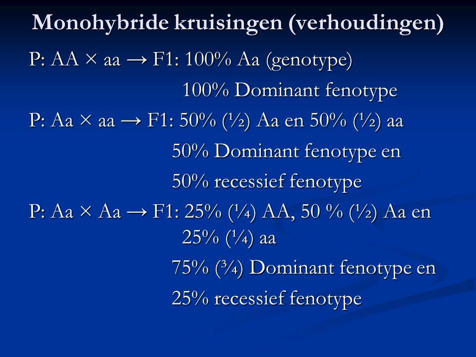 Monohybride kruisingen (verhoudingen) P: AA × aa → F1: 100% Aa (genotype) 100% Dominant fenotype 100% Dominant fenotype P: Aa × aa → F1: 50% (½) Aa en