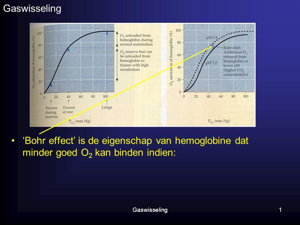 Gaswisseling1 'Bohr effect' is de eigenschap van hemoglobine dat minder goed O 2 kan binden indien: