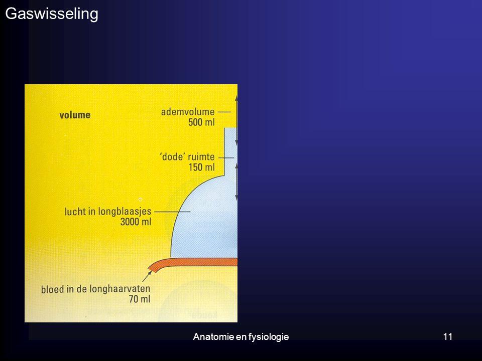 Anatomie en fysiologie11 Gaswisseling