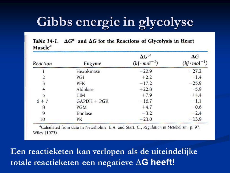 Gibbs energie in glycolyse Een reactieketen kan verlopen als de uiteindelijke totale reactieketen een negatieve  G heeft!
