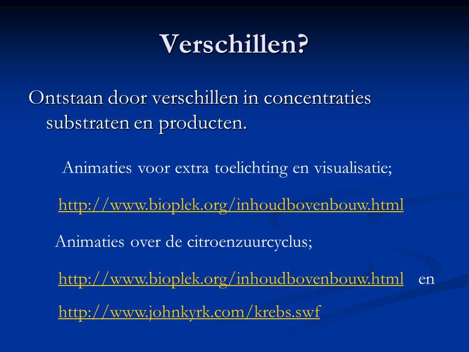 Verschillen? Ontstaan door verschillen in concentraties substraten en producten. Animaties voor extra toelichting en visualisatie; http://www.bioplek.