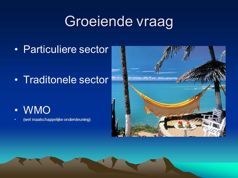 Groeiende vraag Particuliere sector Traditonele sector WMO (wet maatschappelijke ondersteuning)