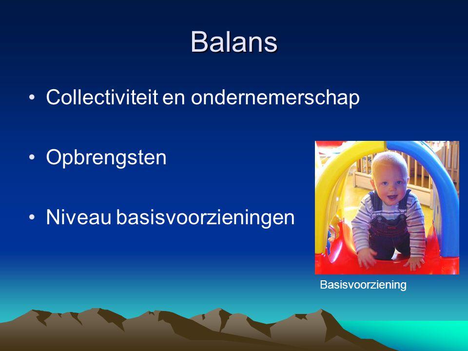 Balans Collectiviteit en ondernemerschap Opbrengsten Niveau basisvoorzieningen Basisvoorziening