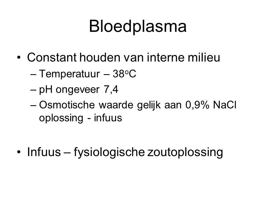 Bloedplasma Constant houden van interne milieu –Temperatuur – 38 o C –pH ongeveer 7,4 –Osmotische waarde gelijk aan 0,9% NaCl oplossing - infuus Infuus – fysiologische zoutoplossing