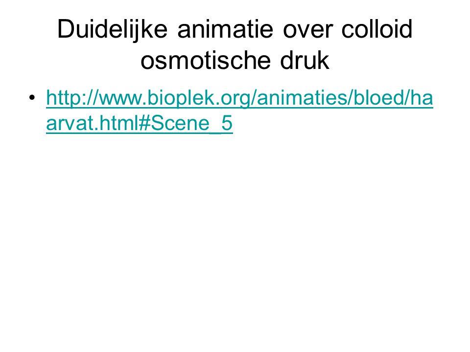 Duidelijke animatie over colloid osmotische druk http://www.bioplek.org/animaties/bloed/ha arvat.html#Scene_5http://www.bioplek.org/animaties/bloed/ha arvat.html#Scene_5
