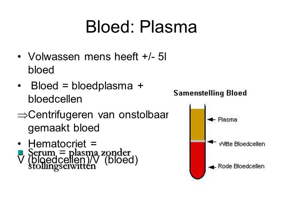 Bloed: Plasma Volwassen mens heeft +/- 5l bloed Bloed = bloedplasma + bloedcellen  Centrifugeren van onstolbaar gemaakt bloed Hematocriet = V (bloedcellen)/V (bloed) Serum = plasma zonder stollingseiwitten Serum = plasma zonder stollingseiwitten