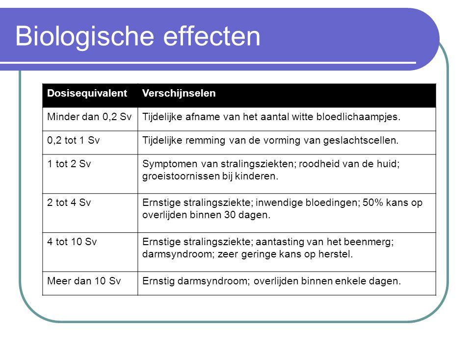 Biologische effecten DosisequivalentVerschijnselen Minder dan 0,2 SvTijdelijke afname van het aantal witte bloedlichaampjes.