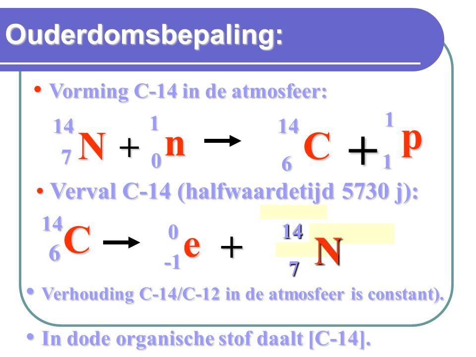 Ouderdomsbepaling: Vorming C-14 in de atmosfeer: Vorming C-14 in de atmosfeer: Verval C-14 (halfwaardetijd 5730 j): Verval C-14 (halfwaardetijd 5730 j