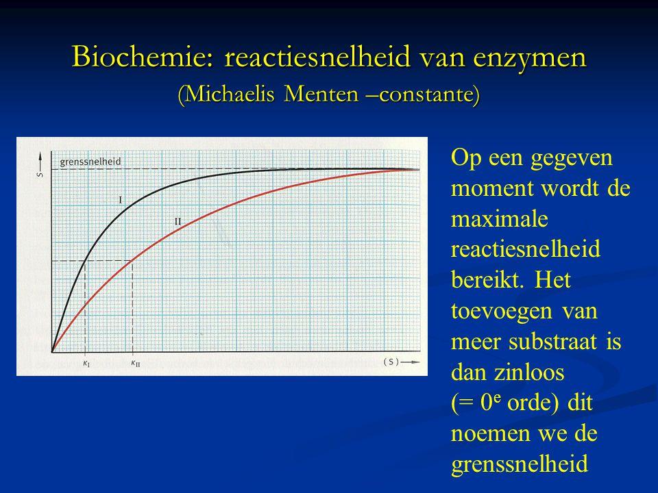 Biochemie: reactiesnelheid van enzymen (Michaelis Menten –constante) [substraat] waarbij S = 0,5*S grens noemen we Michaelis-Menten constante (K m ) en is een maat voor de sterkte van de binding tussen enzym en substraat Hoe kleiner de K m hoe sterker het substraat aan het enzym gebonden wordt (wordt niet meer losgelaten en enzym kan dus niet snel weer reageren)