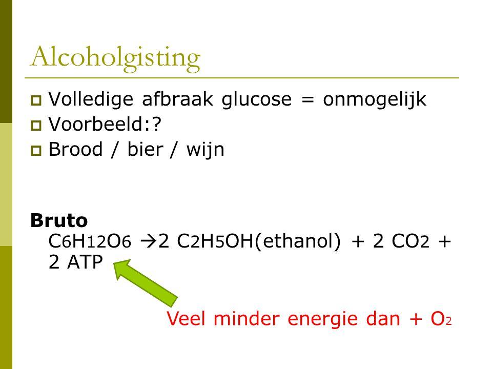 Alcoholgisting  Volledige afbraak glucose = onmogelijk  Voorbeeld:?  Brood / bier / wijn Bruto C 6 H 12 O 6  2 C 2 H 5 OH(ethanol) + 2 CO 2 + 2 AT