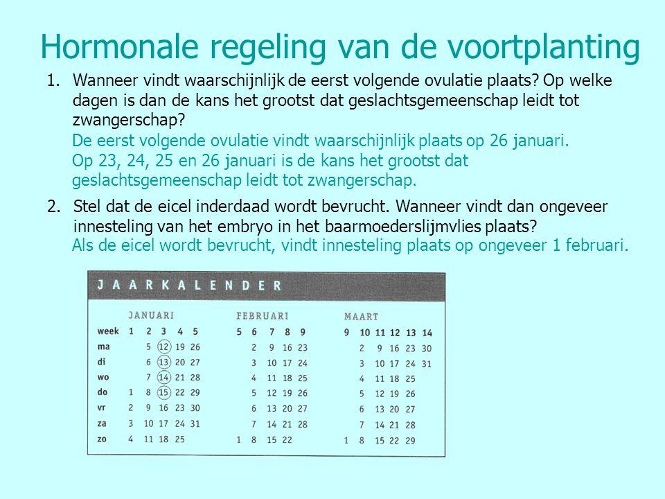 Hormonale regeling van de voortplanting 1.Wanneer vindt waarschijnlijk de eerst volgende ovulatie plaats? Op welke dagen is dan de kans het grootst da