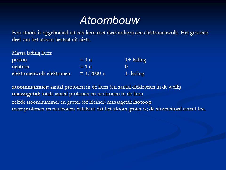 Een atoom is opgebouwd uit een kern met daaromheen een elektronenwolk.