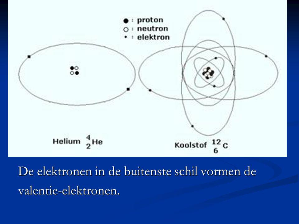 De elektronen in de buitenste schil vormen de valentie-elektronen.