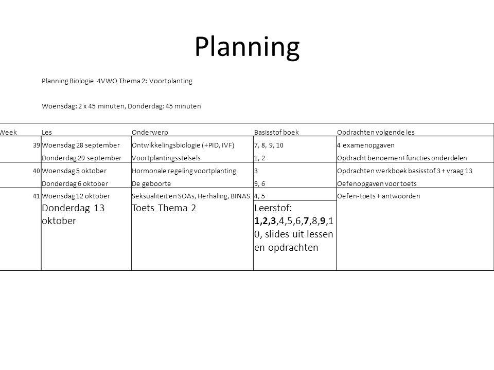 Planning Planning Biologie 4VWO Thema 2: Voortplanting Woensdag: 2 x 45 minuten, Donderdag: 45 minuten WeekLesOnderwerpBasisstof boekOpdrachten volgen