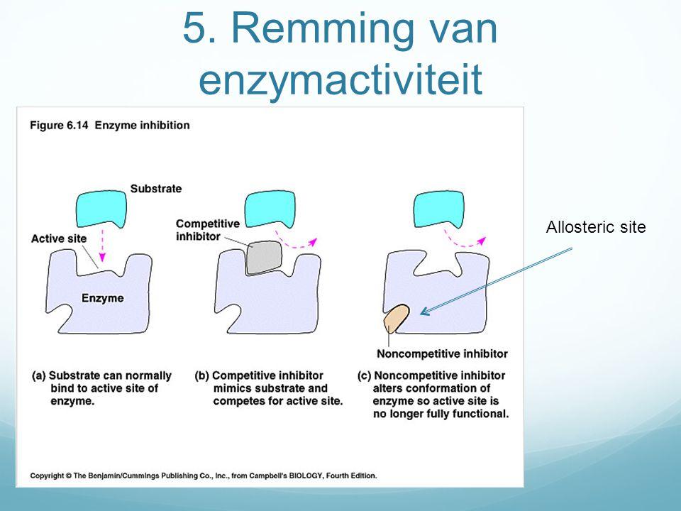 5. Remming van enzymactiviteit Allosteric site