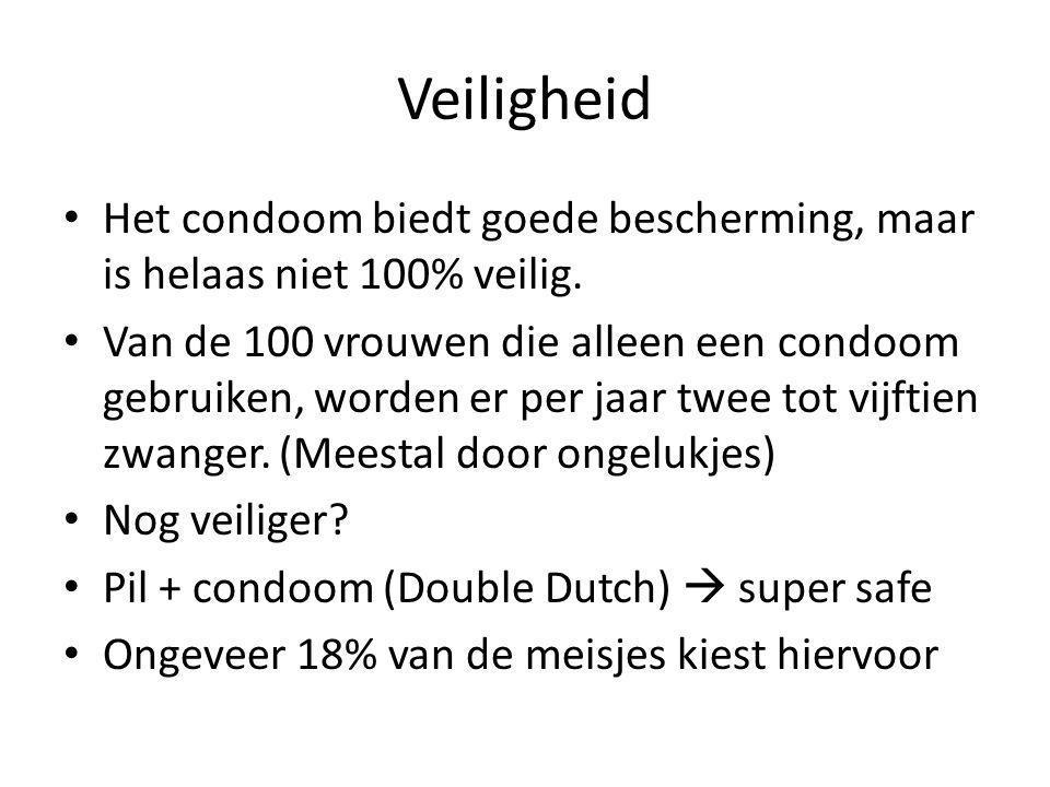 Veiligheid Het condoom biedt goede bescherming, maar is helaas niet 100% veilig. Van de 100 vrouwen die alleen een condoom gebruiken, worden er per ja