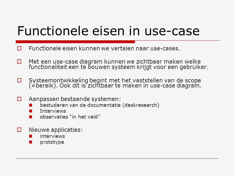 Functionele eisen in use-case  Functionele eisen kunnen we vertalen naar use-cases.
