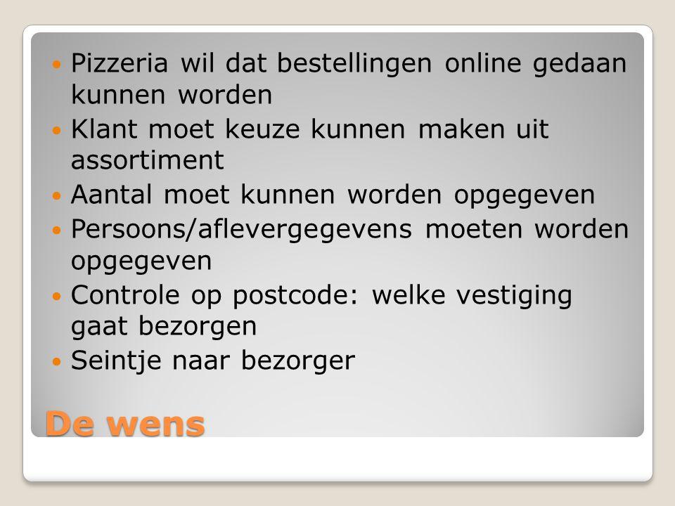 De wens Pizzeria wil dat bestellingen online gedaan kunnen worden Klant moet keuze kunnen maken uit assortiment Aantal moet kunnen worden opgegeven Pe