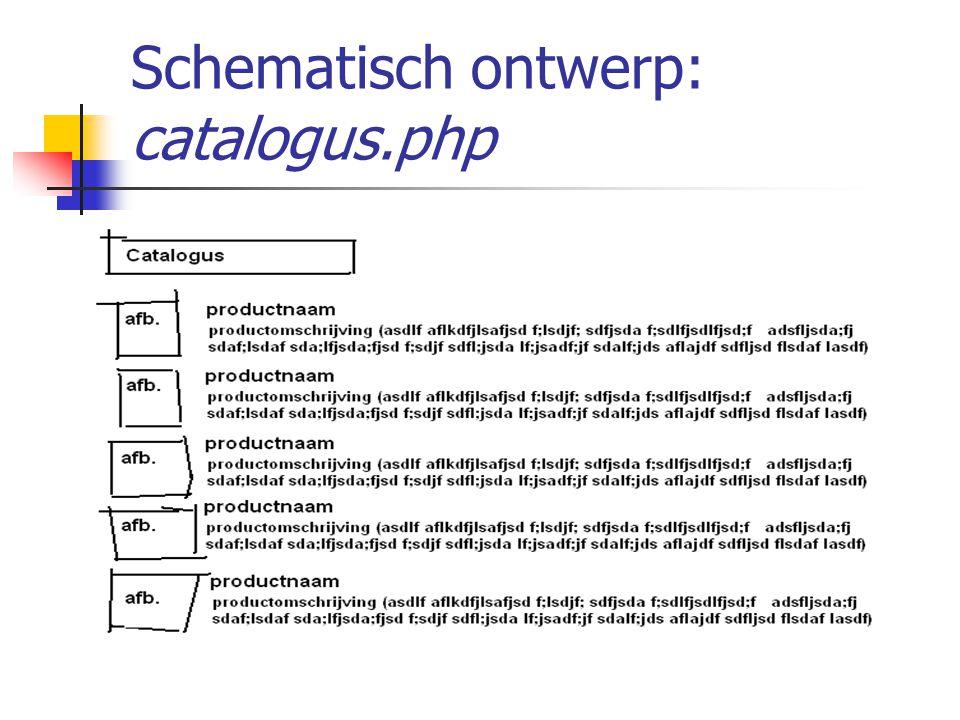 Schematisch ontwerp: catalogusdetail.php