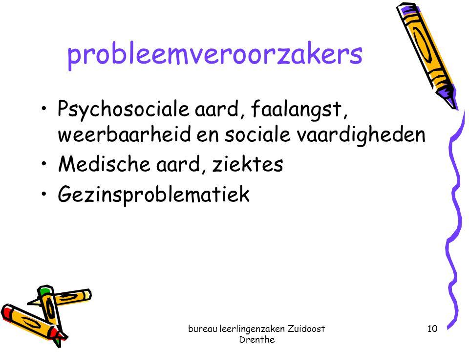 bureau leerlingenzaken Zuidoost Drenthe 10 probleemveroorzakers Psychosociale aard, faalangst, weerbaarheid en sociale vaardigheden Medische aard, zie