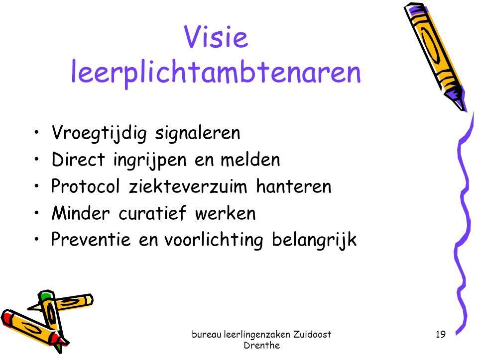 bureau leerlingenzaken Zuidoost Drenthe 19 Visie leerplichtambtenaren Vroegtijdig signaleren Direct ingrijpen en melden Protocol ziekteverzuim hantere