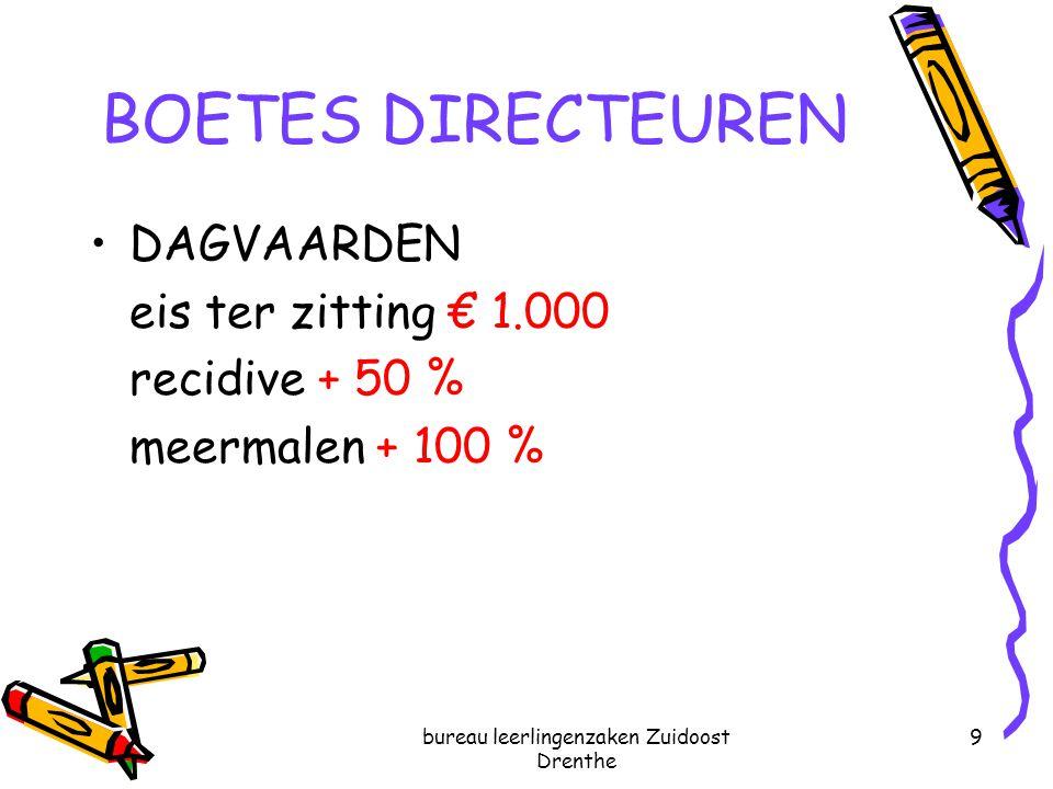 bureau leerlingenzaken Zuidoost Drenthe 9 BOETES DIRECTEUREN DAGVAARDEN eis ter zitting € 1.000 recidive + 50 % meermalen + 100 %