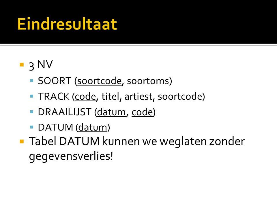  3 NV  SOORT (soortcode, soortoms)  TRACK (code, titel, artiest, soortcode)  DRAAILIJST (datum, code)  DATUM (datum)  Tabel DATUM kunnen we weglaten zonder gegevensverlies!