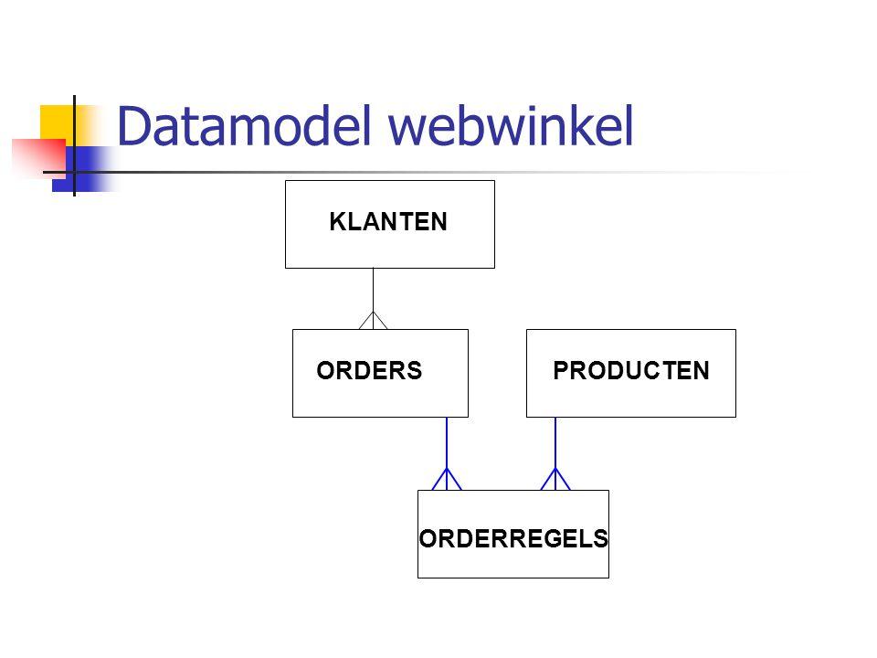 Datamodel webwinkel KLANTENORDERS ORDERREGELS PRODUCTEN