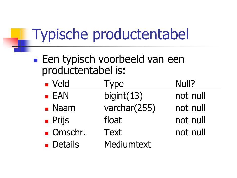 Typische productentabel Een typisch voorbeeld van een productentabel is: VeldTypeNull.