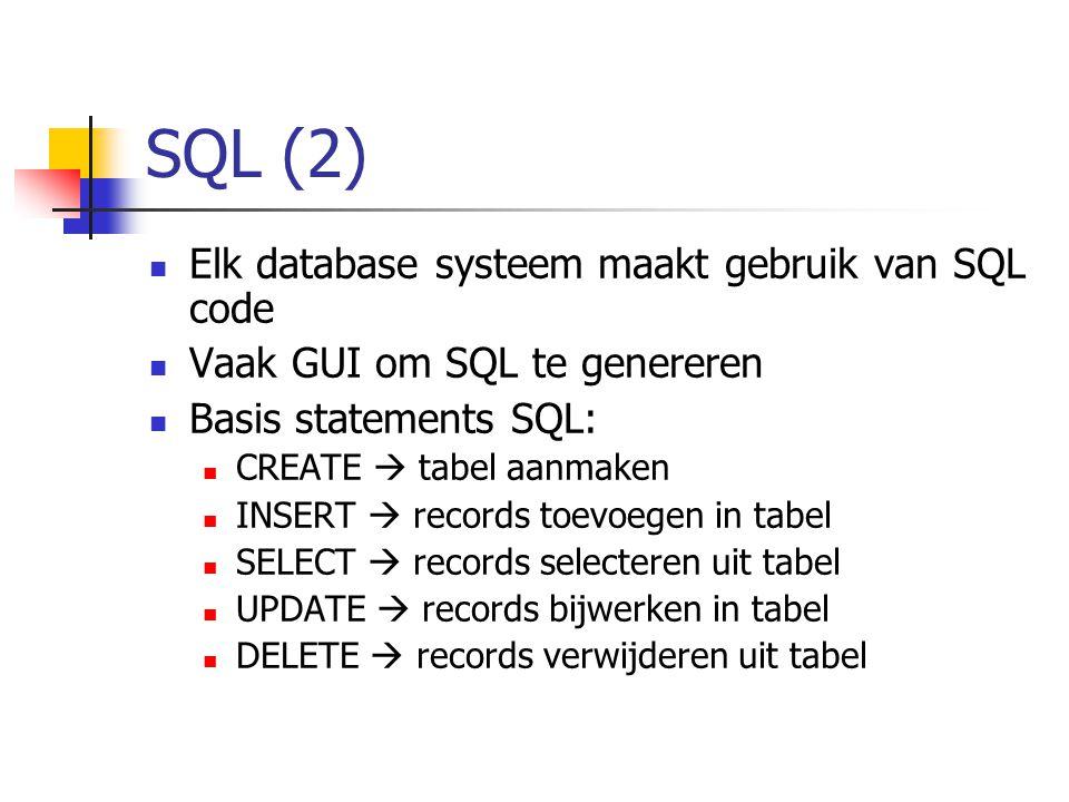 SQL (2) Elk database systeem maakt gebruik van SQL code Vaak GUI om SQL te genereren Basis statements SQL: CREATE  tabel aanmaken INSERT  records toevoegen in tabel SELECT  records selecteren uit tabel UPDATE  records bijwerken in tabel DELETE  records verwijderen uit tabel
