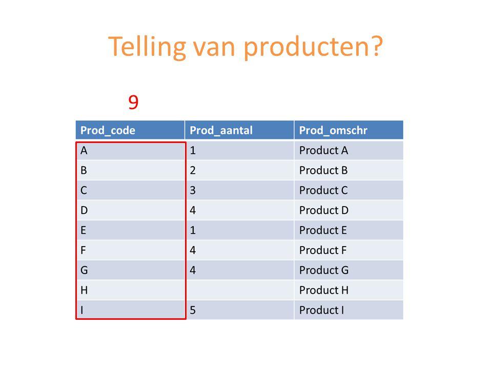 Telling van producten? 9