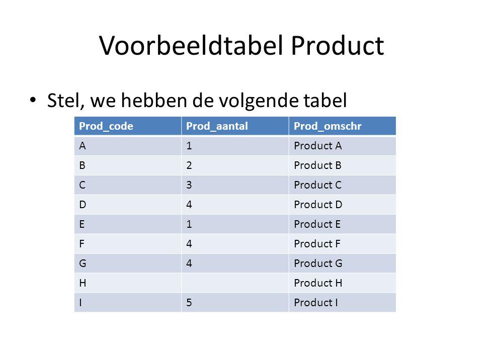 Voorbeeldtabel Product Stel, we hebben de volgende tabel Prod_codeProd_aantalProd_omschr A1Product A B2Product B C3Product C D4Product D E1Product E F4Product F G4Product G HProduct H I5Product I