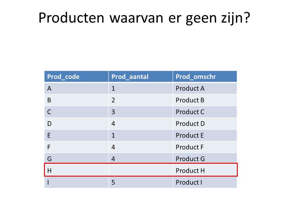 Opdrachten Bepaal de waarde op basis van tabel Product in dia 5: 1.COUNT(*) 2.COUNT(Prod_aantal) 3.MIN(Prod_aantal) 4.MAX(Prod_aantal) 5.SUM(Prod_aantal) 6.AVG(Prod_aantal) 7.COUNT(DISTINCT Prod_aantal) 8.MIN(DISTINCT Prod_aantal) 9.MAX(DISTINCT Prod_aantal) 10.SUM(DISTINCT Prod_aantal) 11.AVG(DISTINCT Prod_aantal) Maak de opdrachten 10.9 en 10.10 uit het boek (blz.