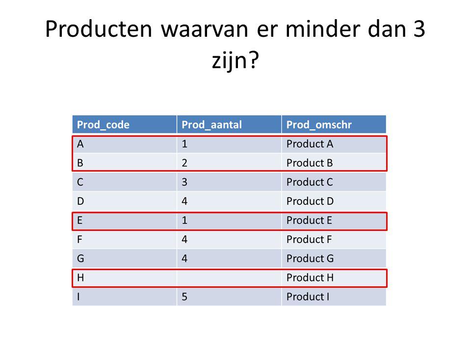 Product waarvan het meeste is? I