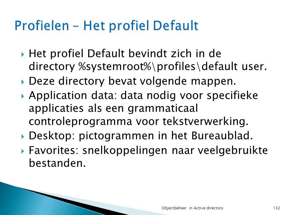  Het profiel Default bevindt zich in de directory %systemroot%\profiles\default user.  Deze directory bevat volgende mappen.  Application data: dat