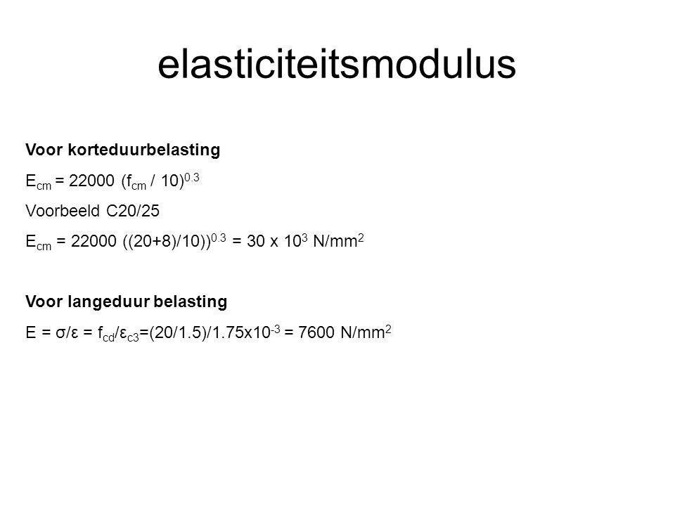 elasticiteitsmodulus Voor korteduurbelasting E cm = 22000 (f cm / 10) 0.3 Voorbeeld C20/25 E cm = 22000 ((20+8)/10)) 0.3 = 30 x 10 3 N/mm 2 Voor lange