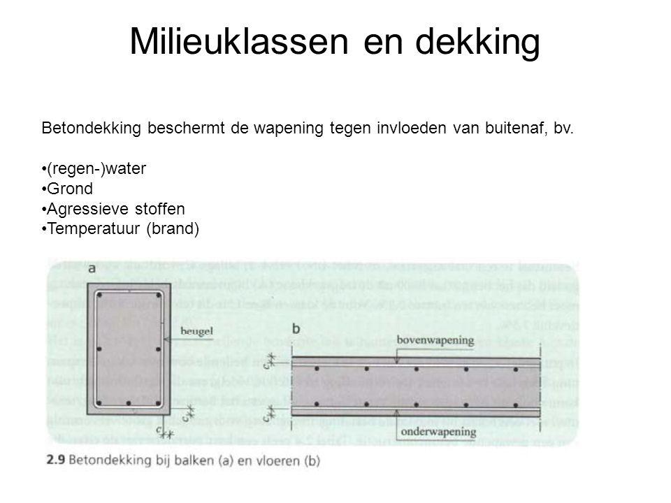 Milieuklassen en dekking Betondekking beschermt de wapening tegen invloeden van buitenaf, bv. (regen-)water Grond Agressieve stoffen Temperatuur (bran