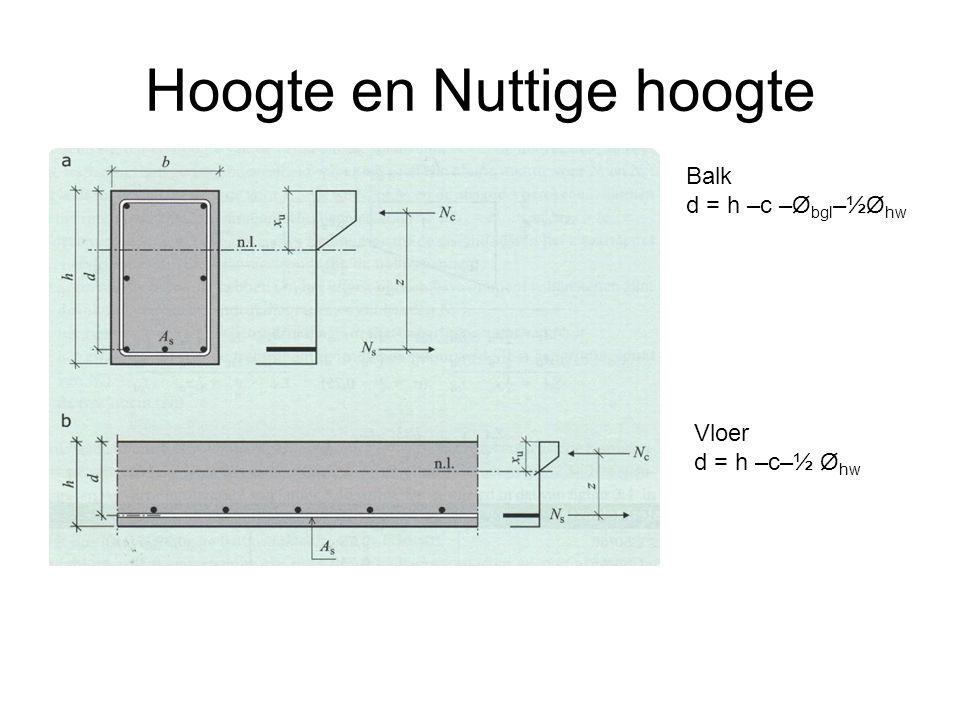 Hoogte en Nuttige hoogte Balk d = h –c –Ø bgl –½Ø hw Vloer d = h –c–½ Ø hw