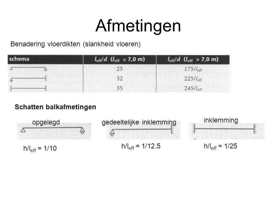 Afmetingen Schatten balkafmetingen Benadering vloerdikten (slankheid vloeren) h/l eff = 1/10 h/l eff = 1/12.5h/l eff = 1/25 opgelegdgedeeltelijke inkl