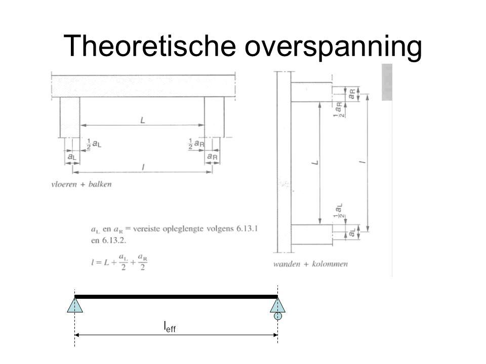 Theoretische overspanning l eff