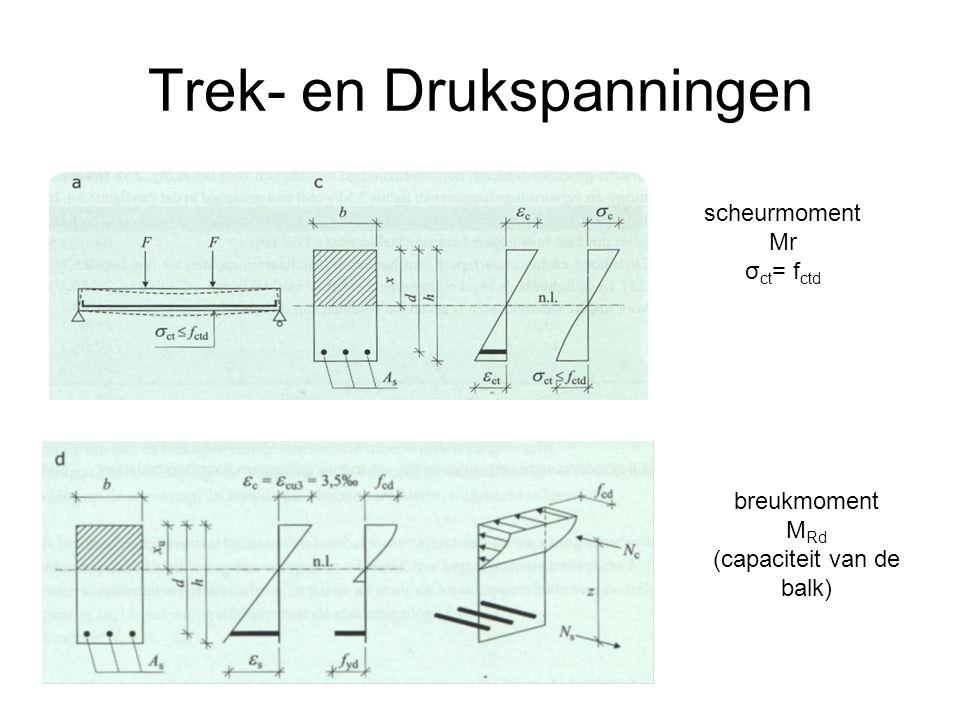 Trek- en Drukspanningen scheurmoment Mr σ ct = f ctd breukmoment M Rd (capaciteit van de balk)