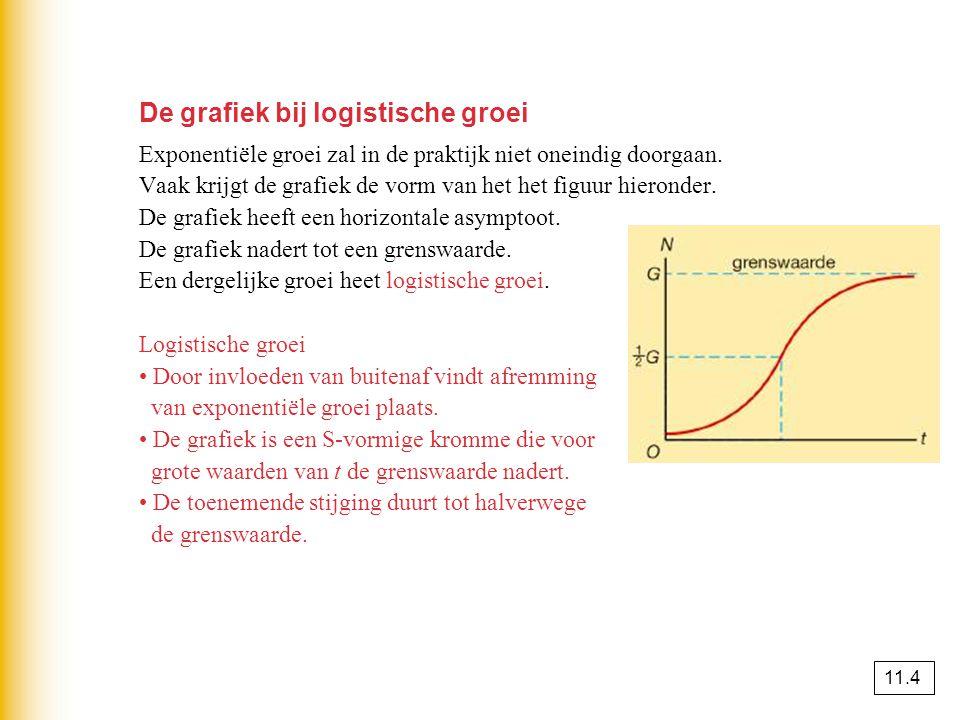 De grafiek bij logistische groei Exponentiële groei zal in de praktijk niet oneindig doorgaan.