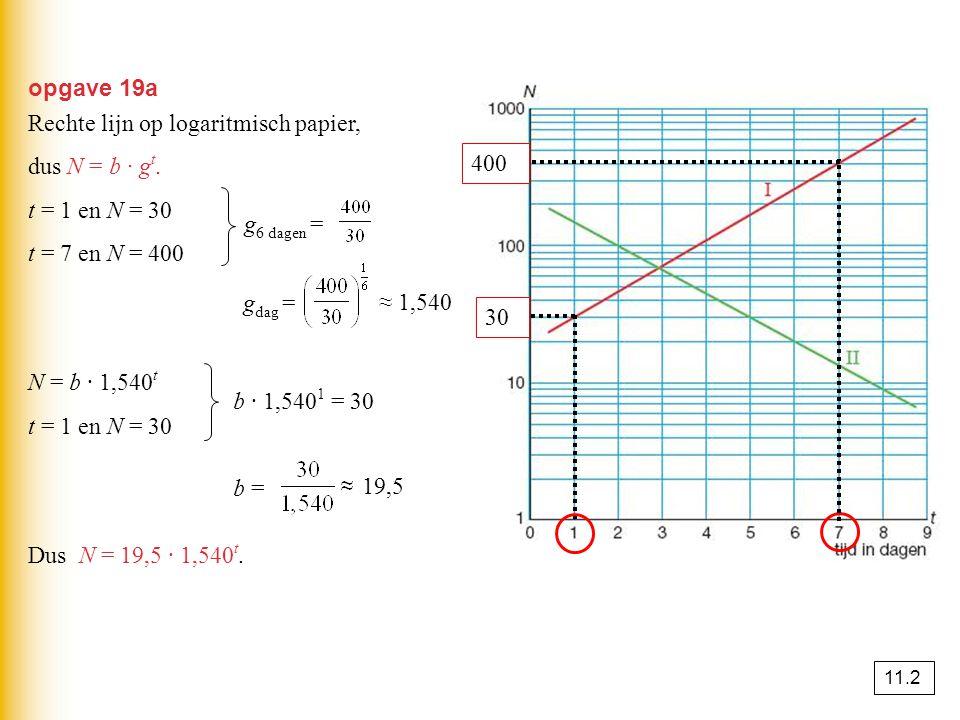 opgave 19a Rechte lijn op logaritmisch papier, dus N = b · g t.