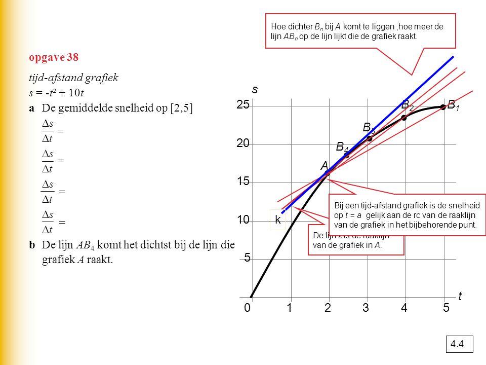 opgave 38 012345 5 10 15 20 25 t s tijd-afstand grafiek s = -t² + 10t aDe gemiddelde snelheid op [2,5] ∆s 25 – 16 ∆t 5 – 2 ∆s 24 – 16 ∆t 4 – 2 ∆s 21 –
