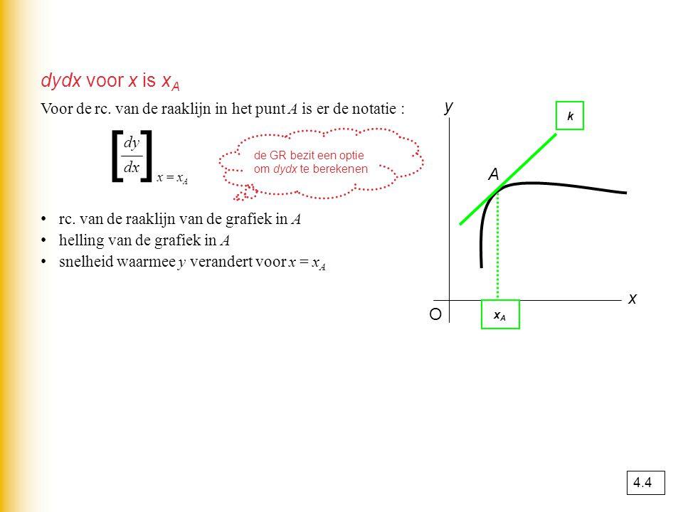 dydx voor x is x A Voor de rc. van de raaklijn in het punt A is er de notatie : [ ] dy dx x = x A y O x k A xAxA rc. van de raaklijn van de grafiek in