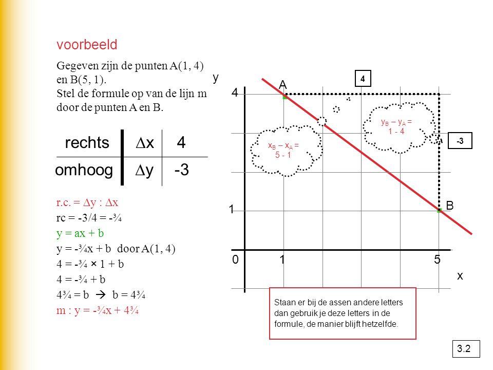 Bij het werken met wiskundige modellen moet je voortdurend rekening houden met de verschillende elementen uit het schema modelvorming praktisch probleem met gegevens en tabellen wiskundig model voorspellingen en conclusies gegevens en tabellen pas het model toe controle stel het model bij 3.2