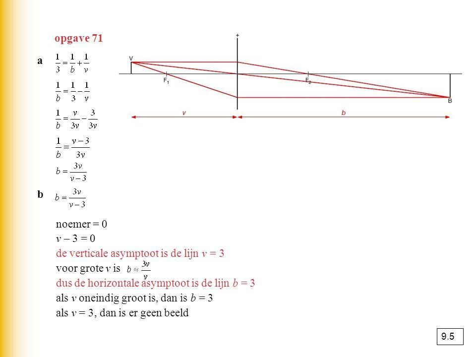 a b noemer = 0 v – 3 = 0 de verticale asymptoot is de lijn v = 3 voor grote v is dus de horizontale asymptoot is de lijn b = 3 als v oneindig groot is