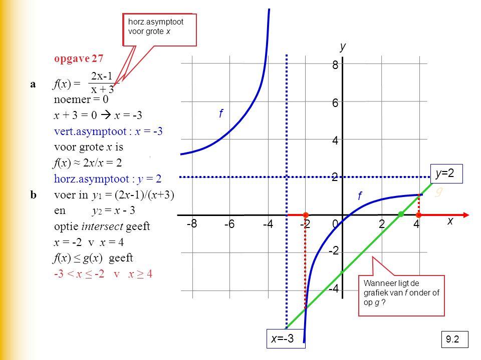 opgave 27 0-4-2-62 -8 -2 2 4 6 8 y x 4 -4 ∙ ∙ 2x-1 x + 3 af(x) = noemer = 0 x + 3 = 0  x = -3 vert.asymptoot : x = -3 voor grote x is f(x) ≈ 2x/x = 2