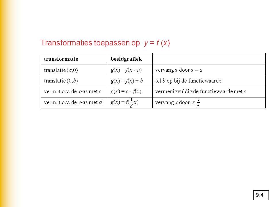 Transformaties toepassen op y = f (x) vervang x door x g(x) = f( x) verm. t.o.v. de y-as met d vermenigvuldig de functiewaarde met c g(x) = c · f(x)ve